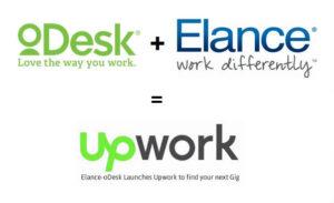 Upwork Freelance Jobs sites